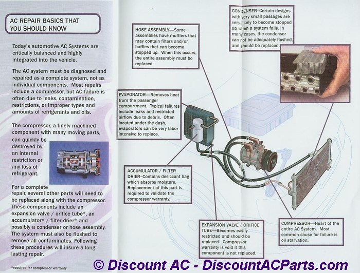 ac compressor wiring diagram solidfonts ac compressor wiring diagram nodasystech electric motor starting capacitor wiring installation